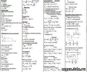 Шпоры по физике