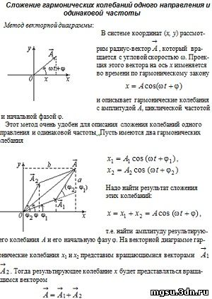download worlds most famous math problem the proof