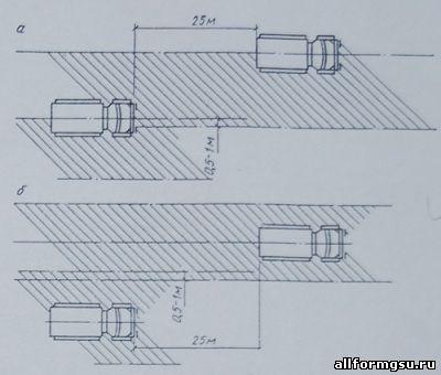 Рис.5. Схема мойки дорожных покрытий.
