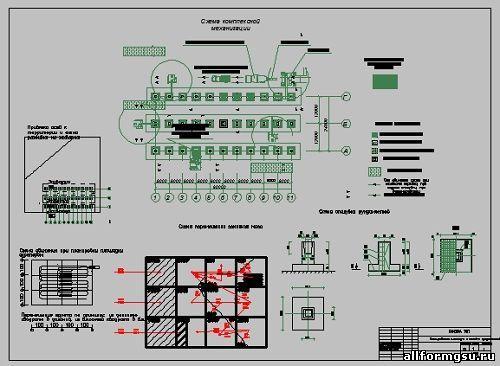 Схема движения при планировки