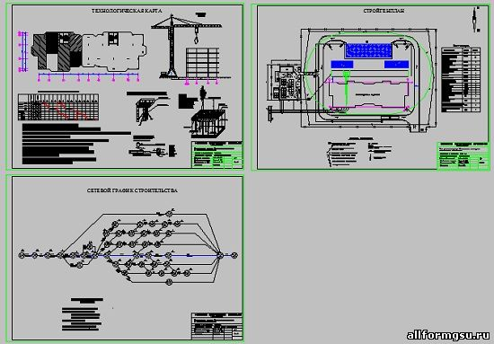Типовая технологическая карта Бетонирование монолитных колонн