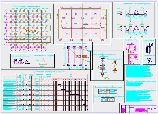 Планировка площадки, отрывка котлованов и зданий