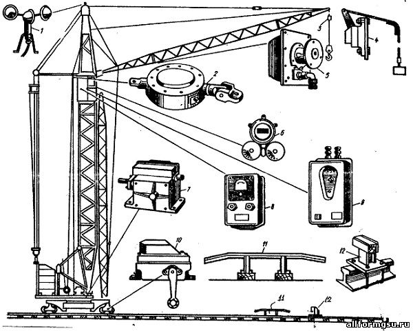 работу башенного крана