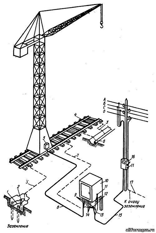 Заземление башенного крана